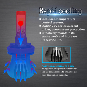 Image 5 - Auto Nebel Lampe Leuchtet H8 H9 H11 H3 880 881 H27 LED Auto Scheinwerfer 12 v 55 watt Weiß blau Gelb Automobil Tagfahrlicht Licht