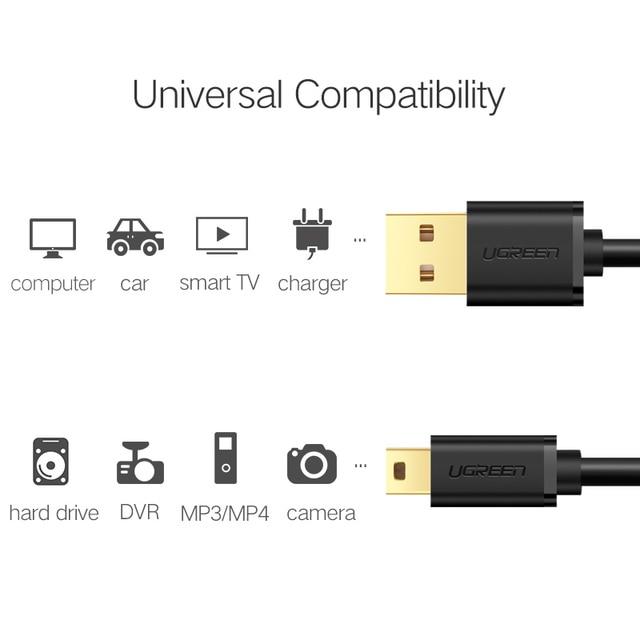 Ugreen Mini USB Cable Mini USB to USB Fast Data Charger Cable for MP3 MP4 Player Car DVR GPS Digital Camera HDD Mini USB 2