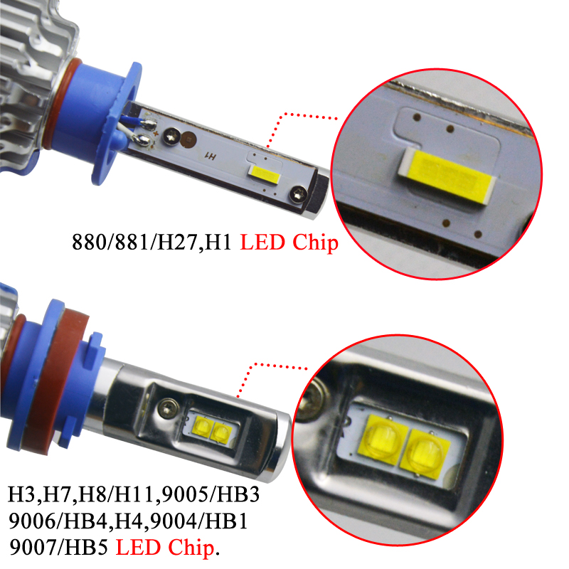 Image 5 - AICARKAS 2PCS T1 Turbo LED 70W 7200LM 6000K H4 H1 H3 Car Headlight H7 LED H11 880/881/H27 9005 HB3 9006 HB4  9007 HB5 Light Bulb-in Car Headlight Bulbs(LED) from Automobiles & Motorcycles