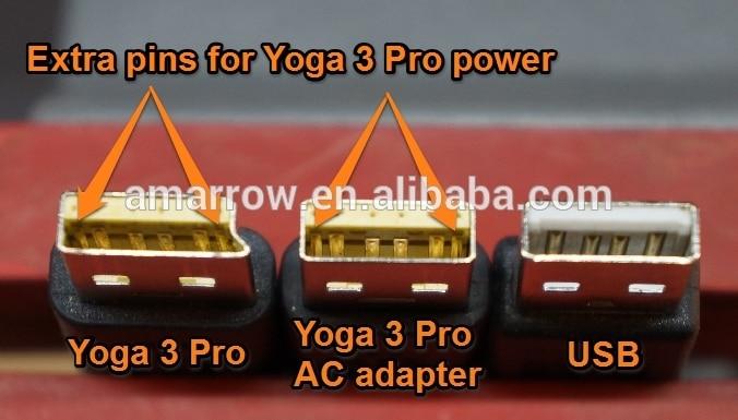 כבל נתונים נוספים עבור Lenovo yoga3 Pro - כבלים למחשב ומחברים