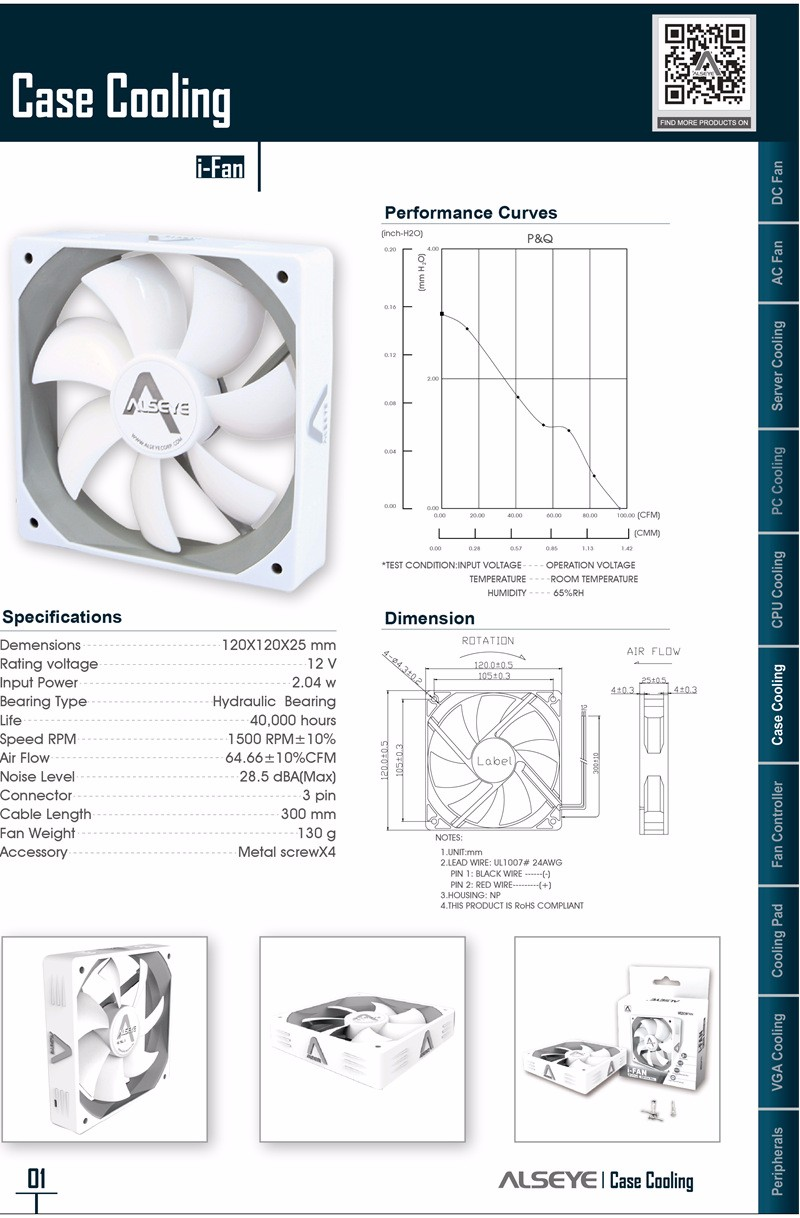 Alseye I Fan White Pc Cooler 120mm Computer Dc 12v 3pin 3 Pin Wire Diagram Chassis 1500rpm Thermal System Solution 2 1