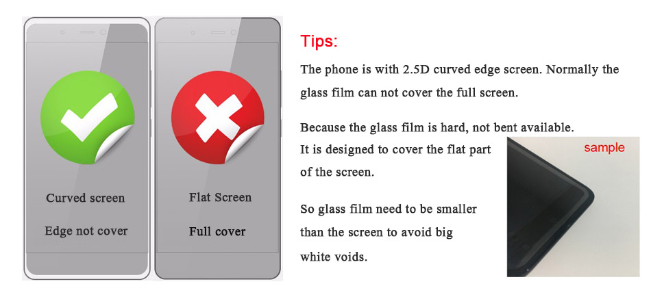 The problems about the glass film