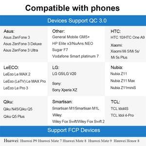 Image 5 - TIEGEM 30 Вт быстро Quick Charge 3,0 + 2.4A Dual USB универсальный мобильный телефон Зарядное устройство Портативный ЕС США Разъем для samsung huawei Xiaomi LG