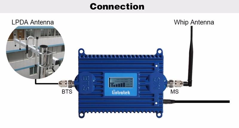 S30 Band 2 Signal 20