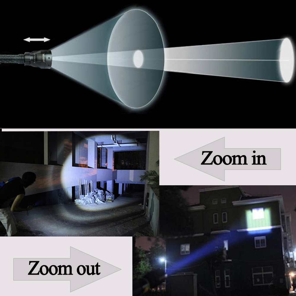 UniqueFire 1406 XP E blanco/verde/luz roja Led linterna, enfoque de zoom linterna ajustable haz de la linterna de caza - 5