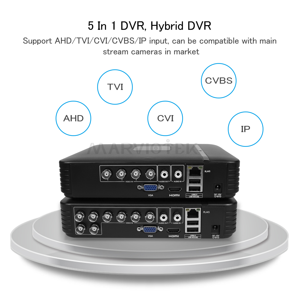 Image 2 - 4 Channel AHD Mini DVR Video Recorder Surveillance Security CCTV NVR 720P/8CH 1080N Hybrid DVR For Analog AHD ONVIF IpCam WiFi-in Surveillance Video Recorder from Security & Protection