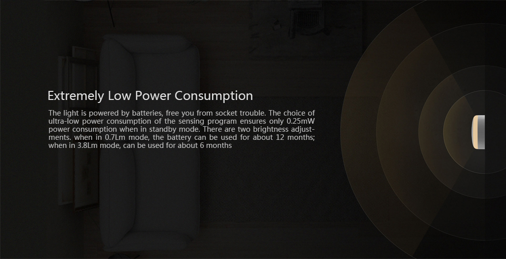 Xiaomi Mijia LED Corridor Night Light Infrared Remote Control Body Motion Sensor Smart Home  Yeelight USB Charge Version (1)