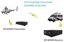 UAV Mini Digital Transmitter, COFDM Video Transmitter HDMI/SDI interface, Full HD Wireless Transmitter and Receiver for Drones