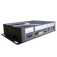 SZBITC 45/135/225/315 градусов вращения вертикальный экран видео Поворот Процессор HDMI USB DVI Вход для ТВ монитор