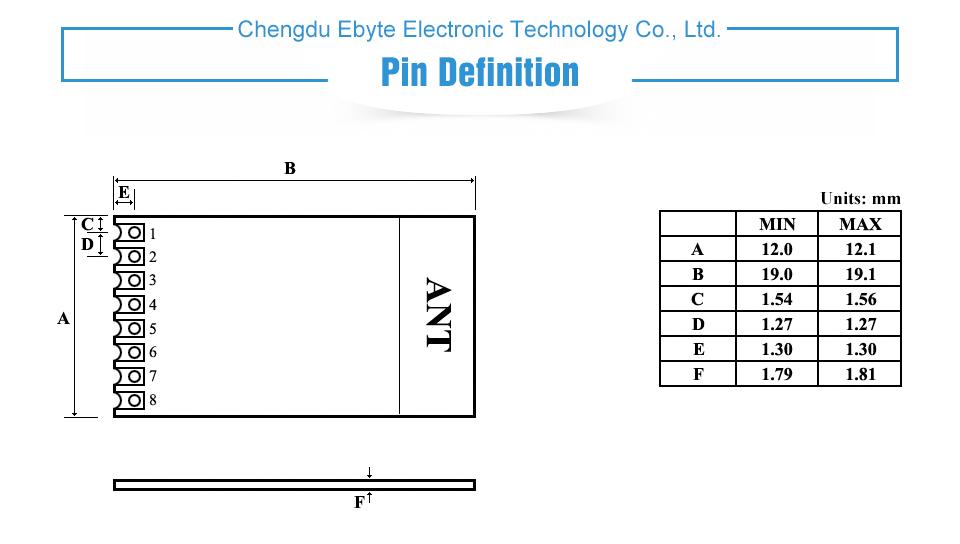E01-ML01S nRF24L01 PA PCB Module (4)