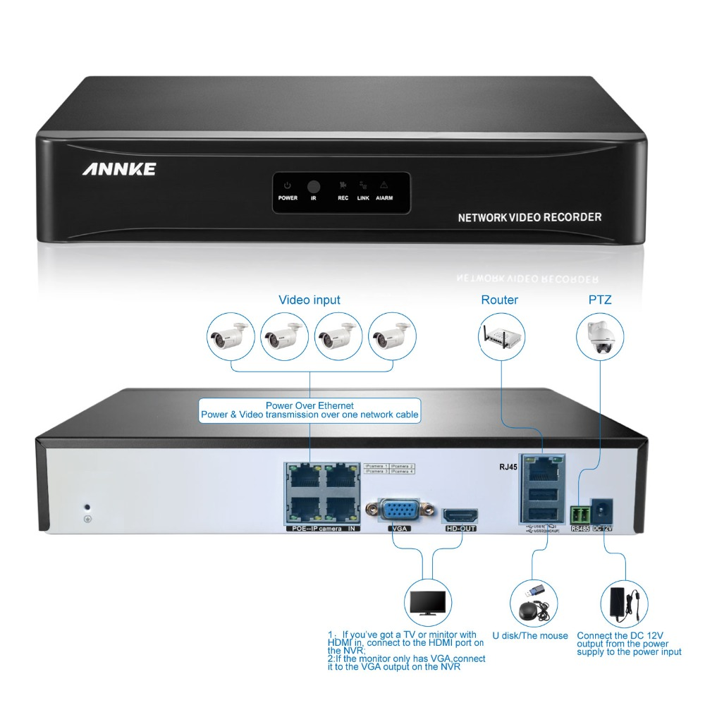 Annke 4CH Full 960P IP Network  PoE Video Record 4 Channel CCTV Surveillance NVR in CCTV Security System