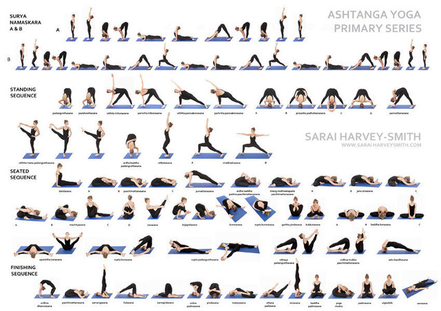 Ashtanga Yoga Primary Series Chart Sport SILK POSTER Decorative Wall painting 24x36inch image