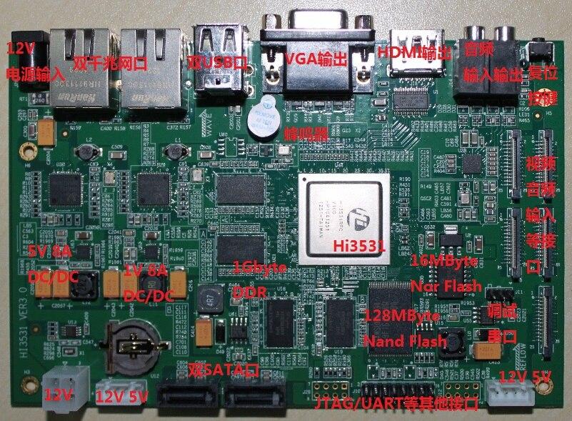 HI3531 Совет по развитию NVR доска 4x1080 P декодирования доска очень большой объем памяти Двойной Gigabit Ethernet карты с Nand