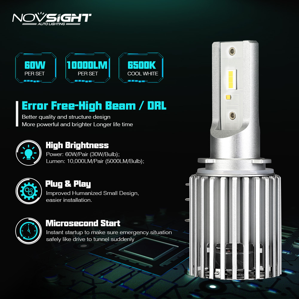 NOVSIGHT Car H15 LED Bulb Headlight 60W 10000LM Wireless Car Headlight Lamp Conversion Driving Light 6500K White For VW Audi BMW in Car Headlight Bulbs LED from Automobiles Motorcycles