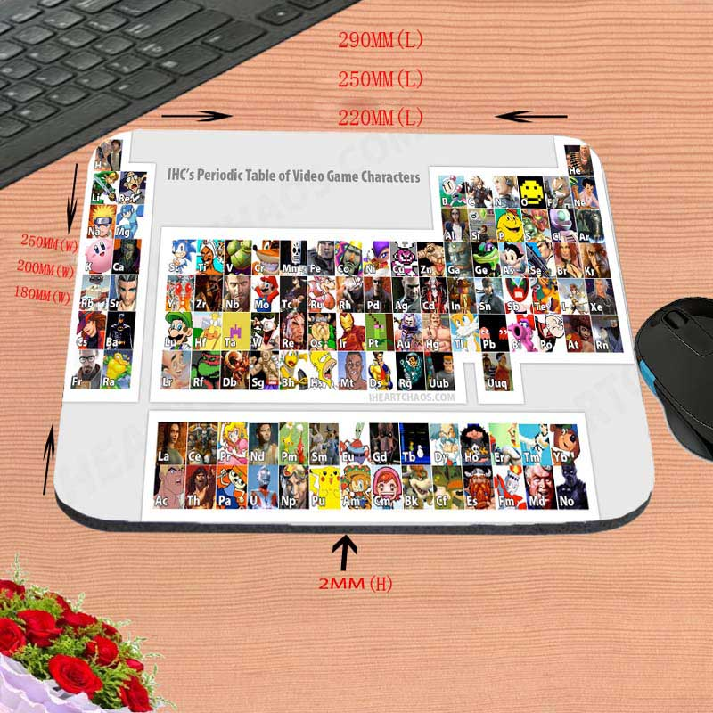 Mairuige Top Selling One Piece Anime Print 18*22cm/25*20*cm/25*29cm Rubber Mouse Pad Computer Gaming Mouse Pad Gamer Play Mats