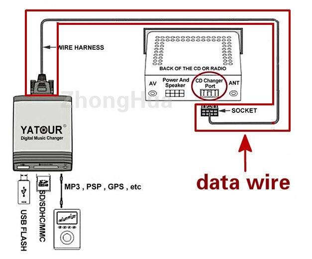 Yatour YTM06 VOLHU/YTM07 VOLHU for Volvo HU radios ... on massey ferguson wire diagram, vw wire diagram, international wire diagram, saab wire diagram, suzuki wire diagram, gmc wire diagram, sterling wire diagram, mercruiser wire diagram, ford wire diagram, bmw wire diagram, freightliner wire diagram, cat wire diagram, toyota wire diagram, dell wire diagram, saturn wire diagram, paccar wire diagram, subaru wire diagram, evinrude wire diagram, john deere wire diagram, mercury wire diagram,