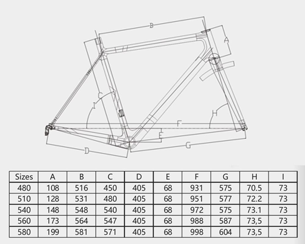 GT ZERO 7 geometry
