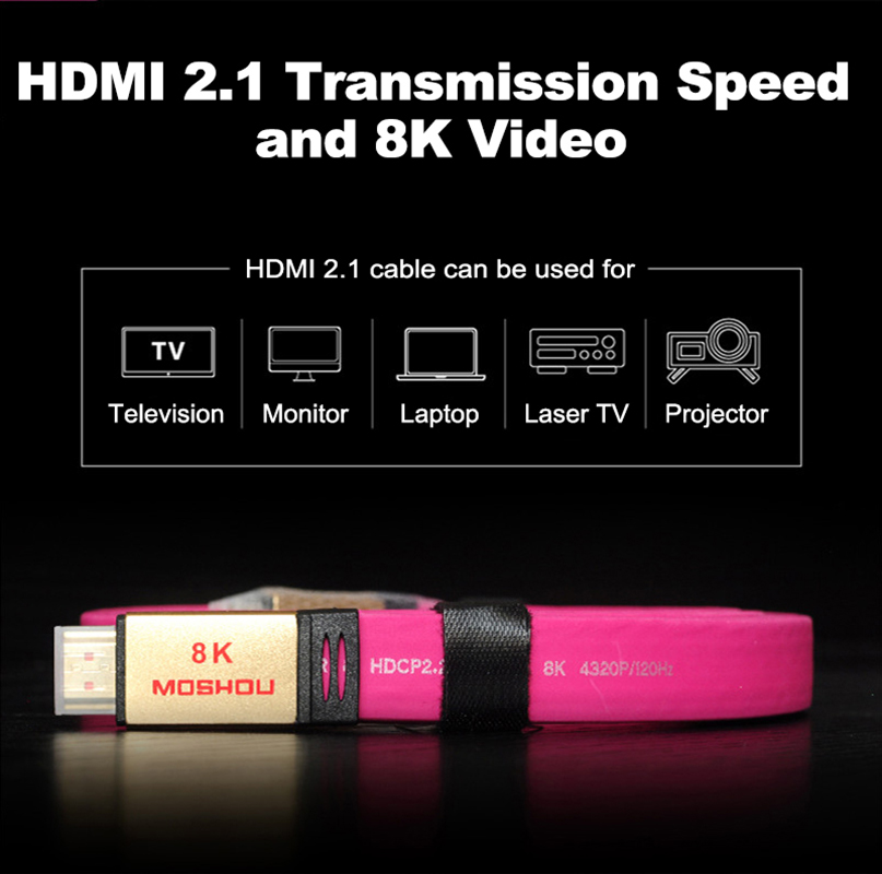 1M Cable HDMI 48Gbs