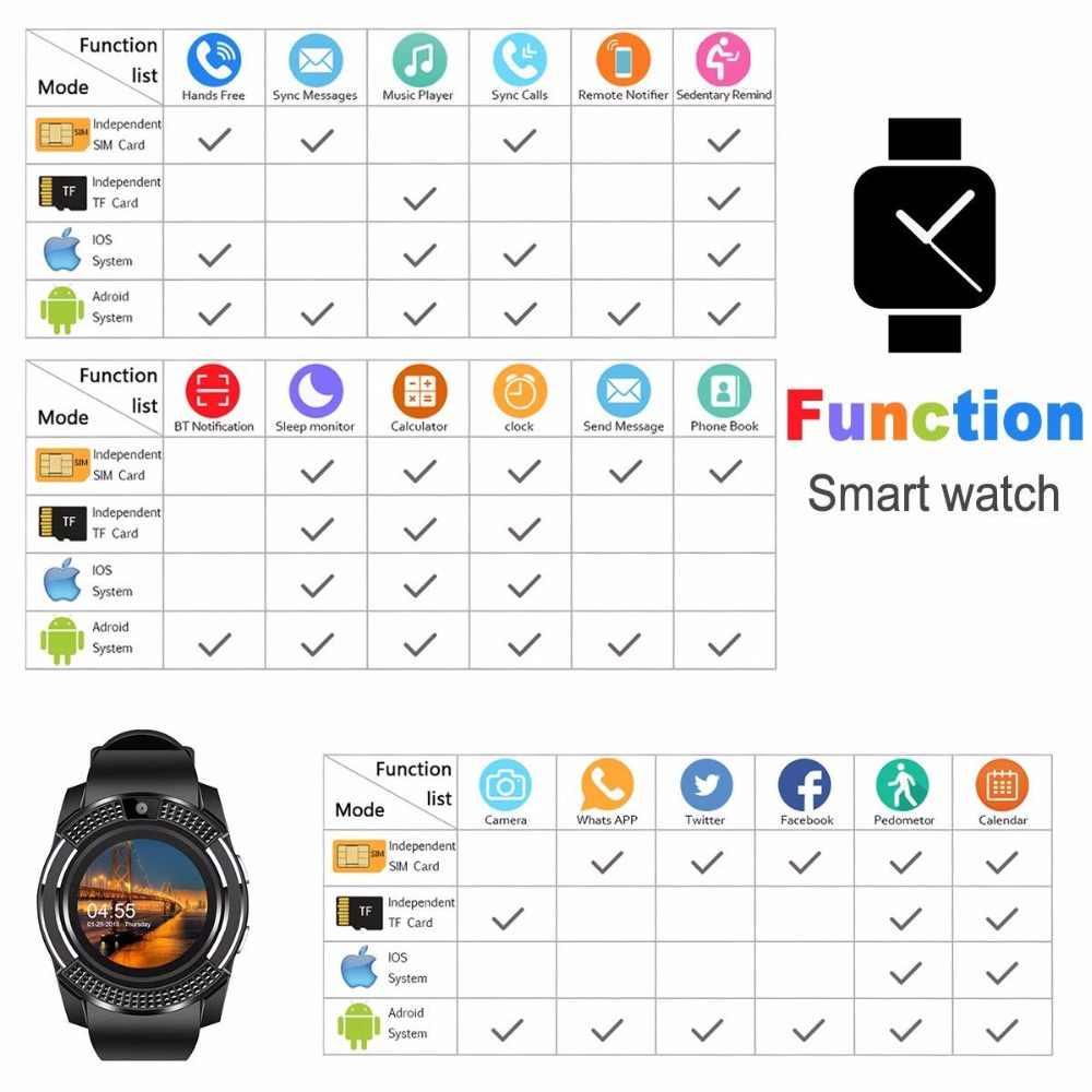 GEJIAN الرجال ساعة bluetooth ذكية اللمس شاشة الروبوت الأزياء الرياضية الرجال والنساء Smartwatch مع كاميرا سيم فتحة للبطاقات ووتش