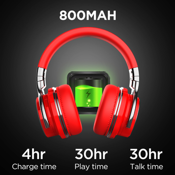 Cowin E7PRO Active Noise Cancelling Headphones Wireless Bluetooth Headset HiFi Stereo Headphones with Microphone 1