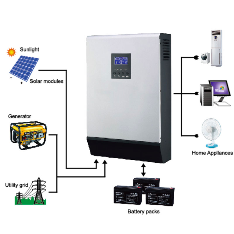 5KVA Solar Hybrid Inverter Pure Sine Wave 220VAC Output Built in PWM 48V50A Solar Charge Controller