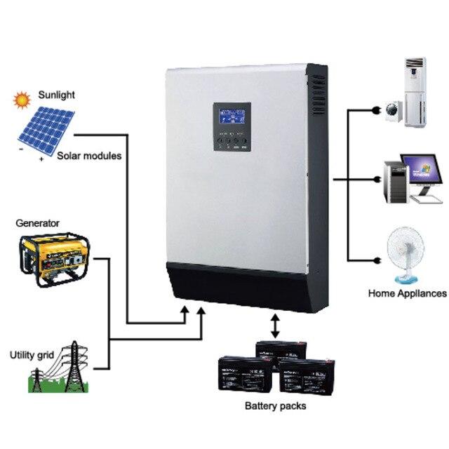 5KVA solaire hybride onduleur onde sinusoïdale Pure 220VAC sortie intégré PWM 48V50A PV contrôleur de Charge avec chargeur ca 60A