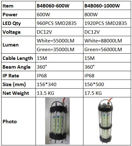 DC 12V 600W LED underwater fishing lights
