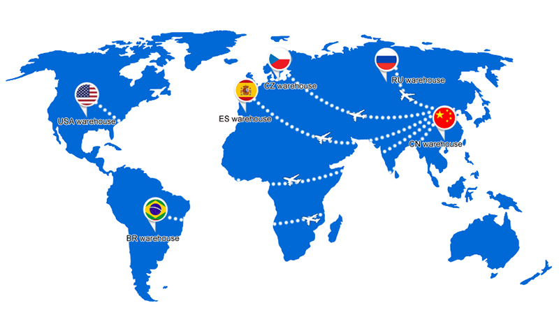 OMIKOS WAREHOUSES WORLDWIDE