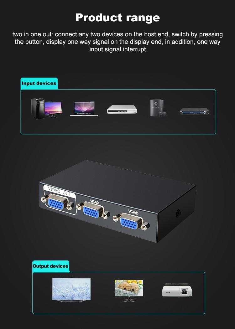 1 PC Laptop to 2//4 Monitor 1 to 2//4Port VGA SVGA Video Splitter Box 130 MHz