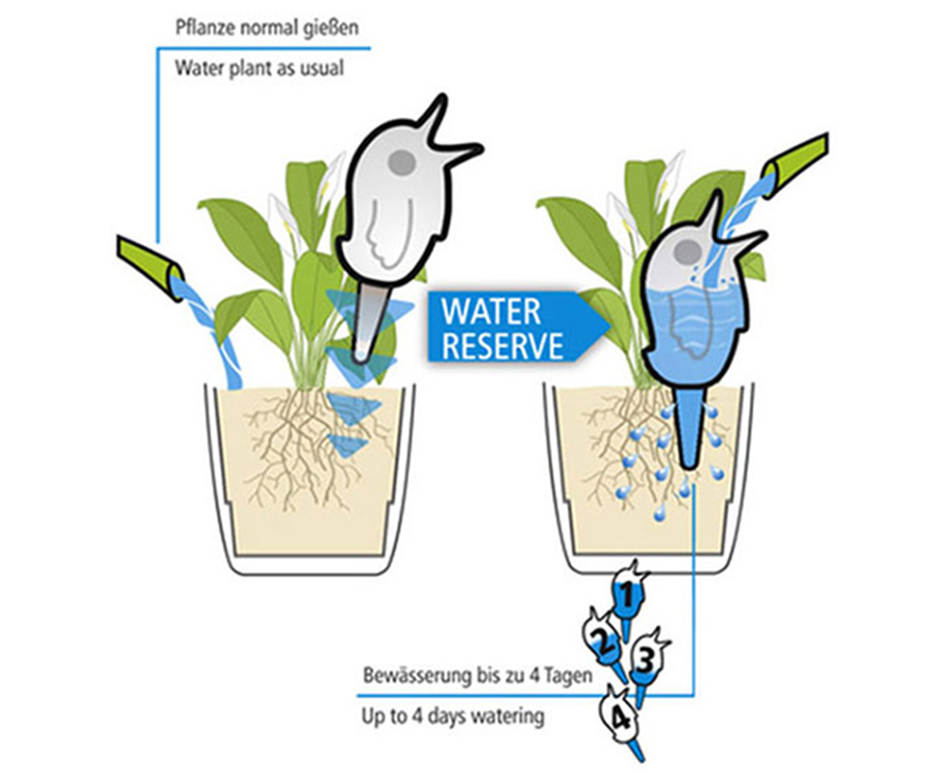 HTB1.l5JXtfvK1RjSspfq6zzXFXaw Garden Automatic Watering Tool Cute Birds Indoor Drip Irrigation Watering System Kit Potted Plant Waterers Spike for Houseplant