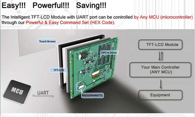 10.1 Inch With Wide Input Voltage And Low Power Consumpution10.1 Inch With Wide Input Voltage And Low Power Consumpution
