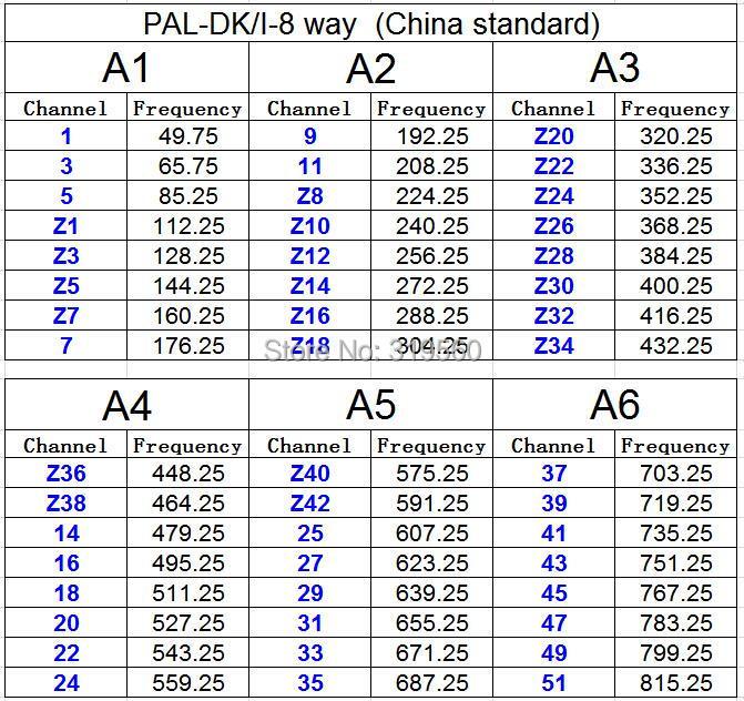 PAL-DK-8way China
