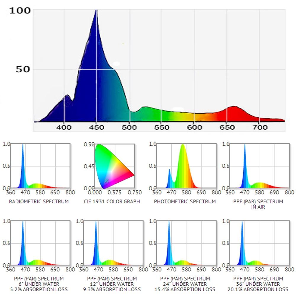 DSunY 48''/120cm WIFI smart marine full spectrum led aquarium reef ...