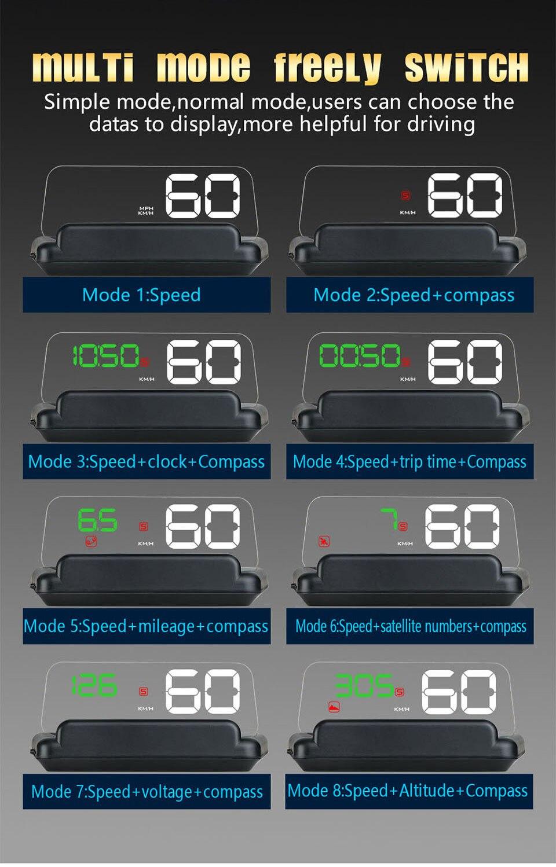 Original VJOYCAR C500 OBD2 Hud T900 GPS Head Up Display Projector Digital Car Speed Projector On-Board Computer Fuel Mileage 23