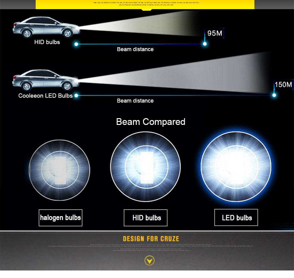 COOLEEON LED Car Lights H1 H4 H7 H11 9005 9006 Auto Headlamp Bulbs 12V 24V Cars Headlights 80W CREE LED Chips 6000K White Lamp (3)