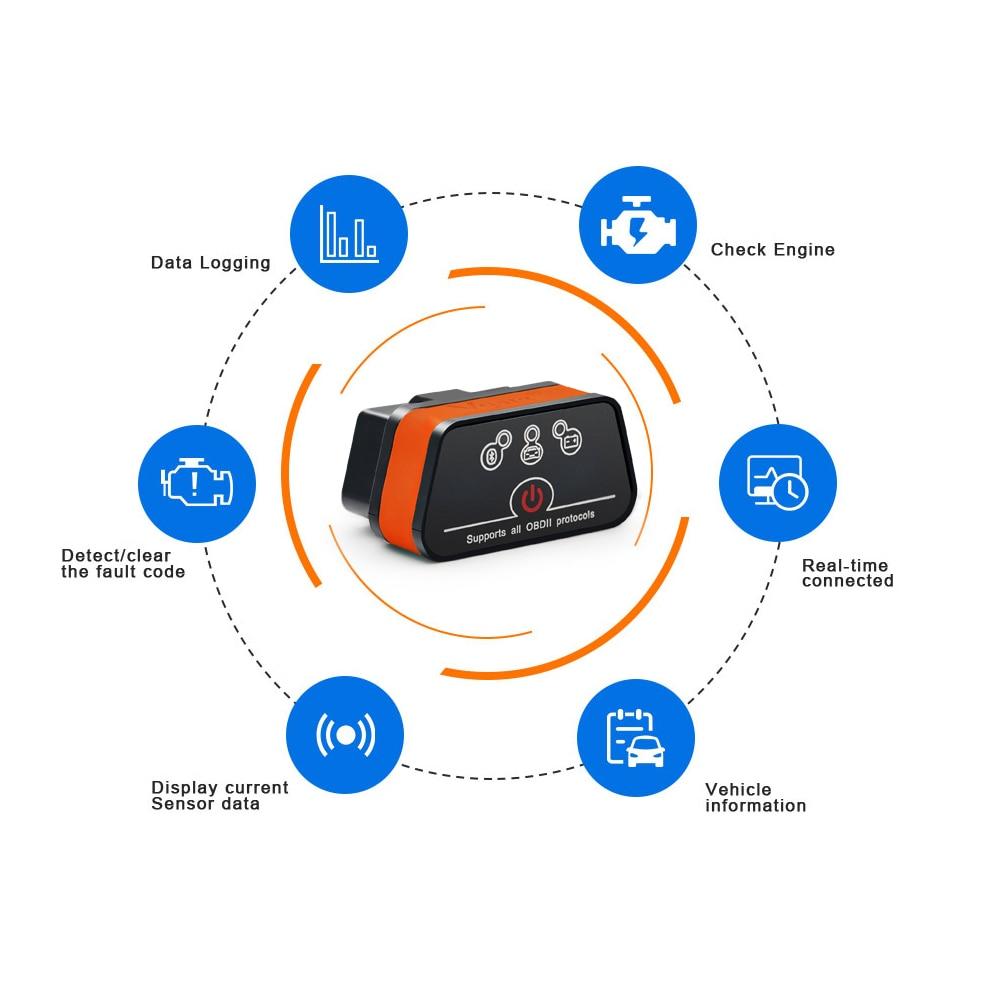 Vgate iCar2 ELM327 obd2 Bluetooth scanner elm 327 V2 1 obd 2