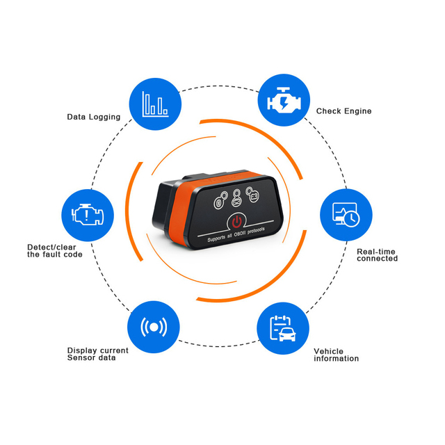 Vgate iCar2 obd2 scanner ELM327 Bluetooth elm 327 V2.1 obd 2 wifi icar 2 auto diagnostic tool for android/PC/IOS code reader 2
