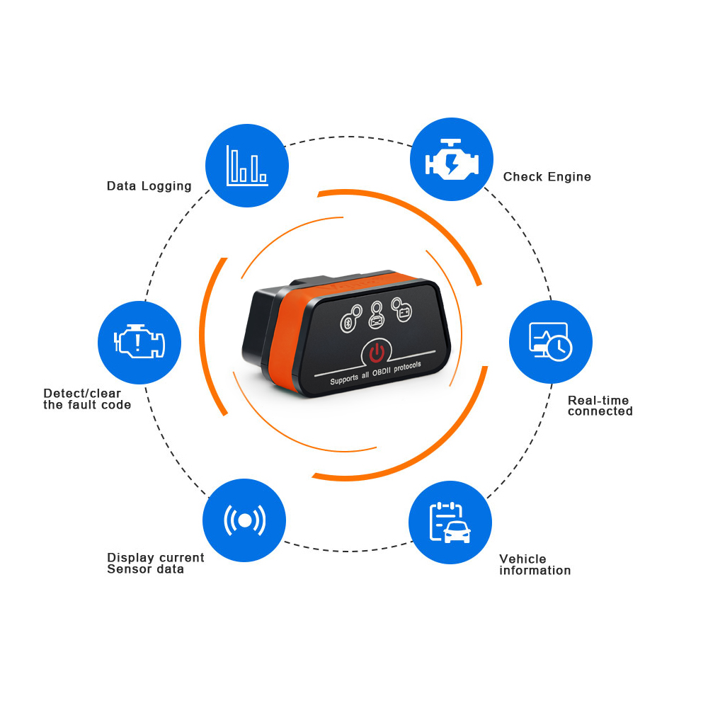 Vgate iCar2 ELM327 OBD2 Bluetooth Scanner With Auto Diagnostic Scanner For Android/PC/IOS 1