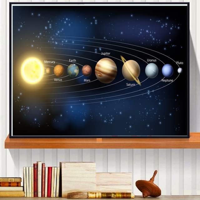 Us 8 05 3d Solar System Canvas Art Print Painting Poster Wall Pictures For Room Decoration Home Decor No Frame Silk Fabric In Painting Calligraphy