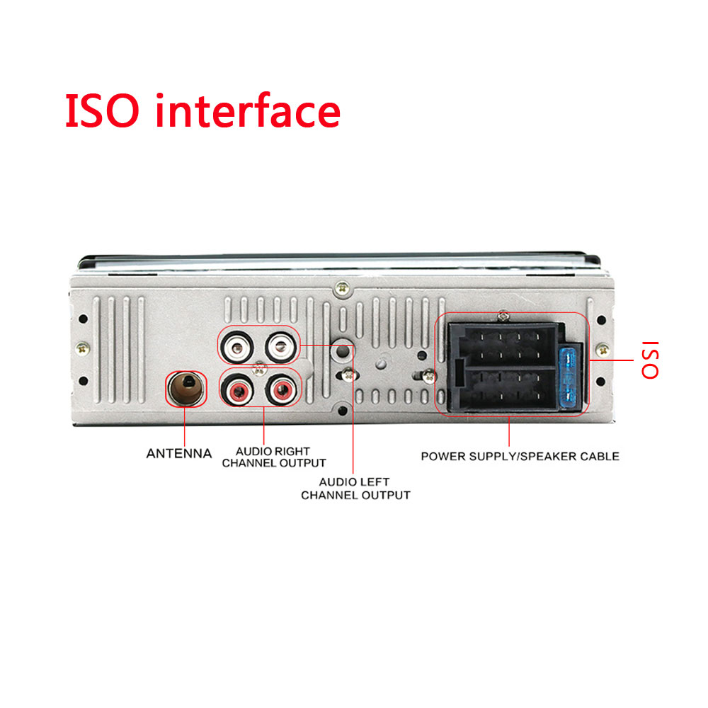 ISO-interface