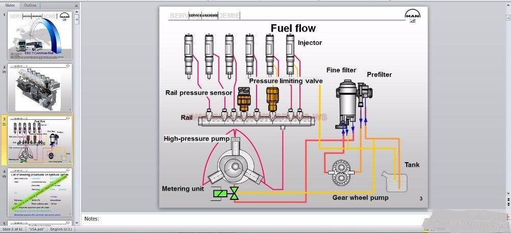 man truck bus full service manual service training schematic rh aliexpress com man tgx service manual Man TGA