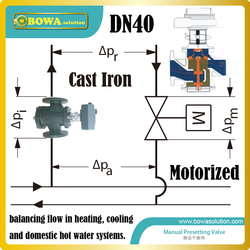 DN40 motorized dynamic balancing Valve mainly for controlled minimum required flow through the chiller plant, negotiate freight