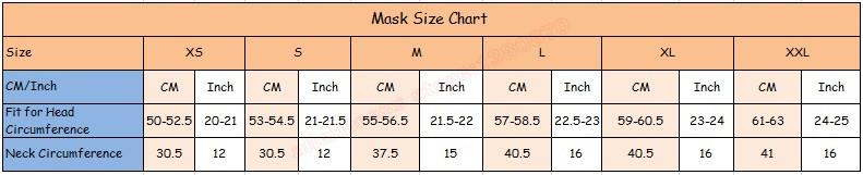 smt mask size