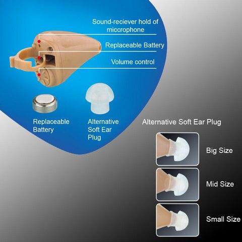 2 pcs aparelho auditivo ite mini auditivos