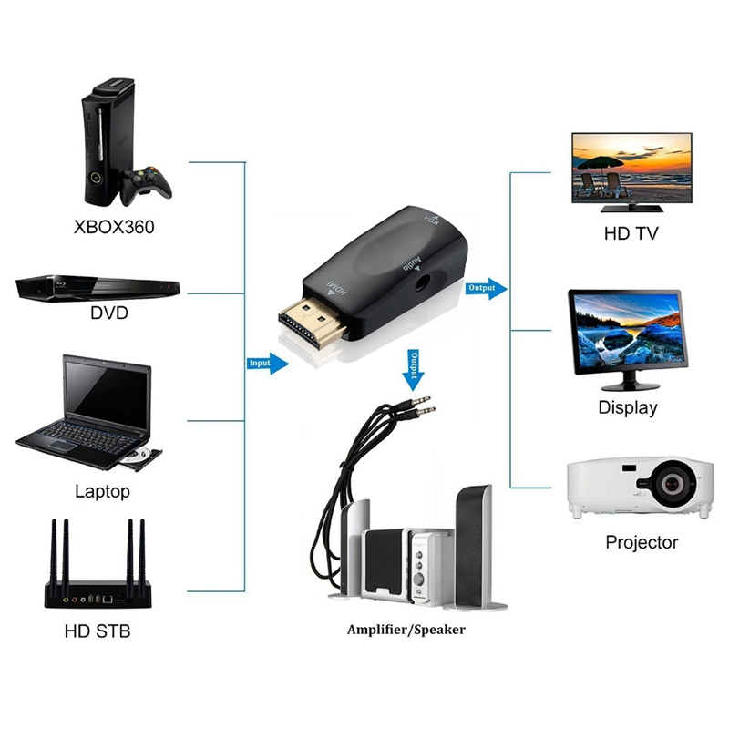 1080P HDMI Male to VGA Female Adapter Video Converter with Audio Output N3 Black