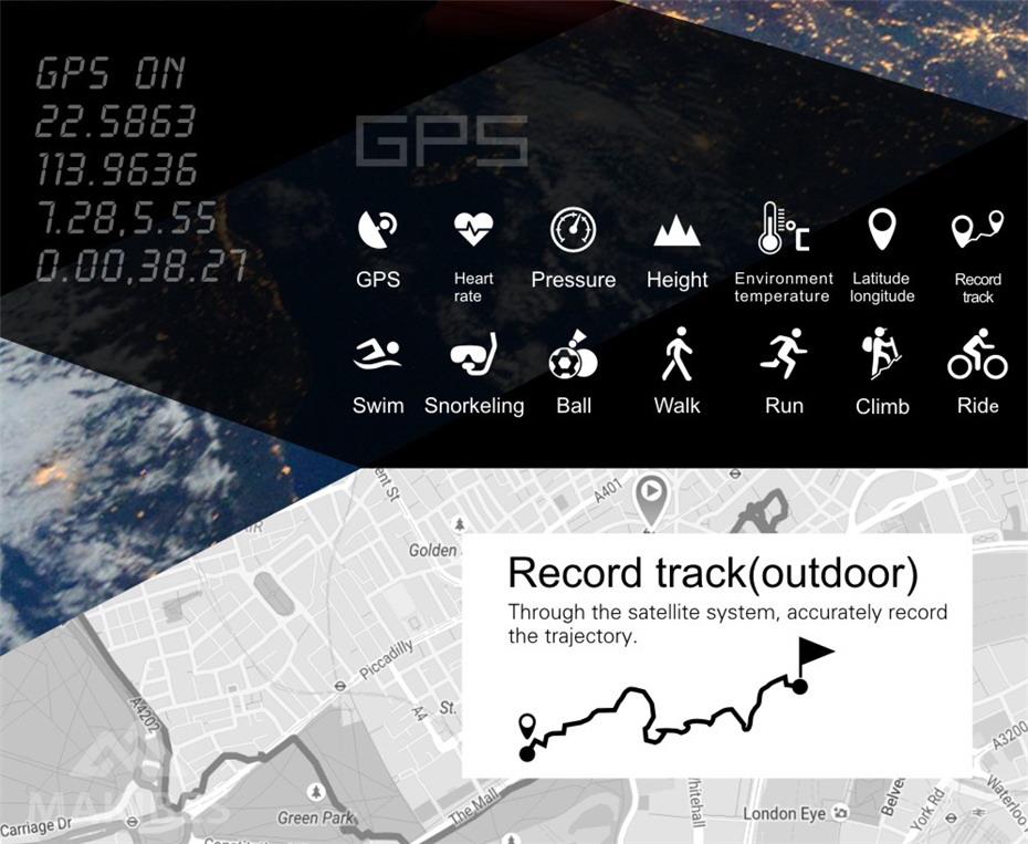 Makibes G07 GPS Smart Watch (2)