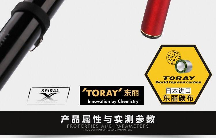 Importação japonesa de alta fibra carbono ultra