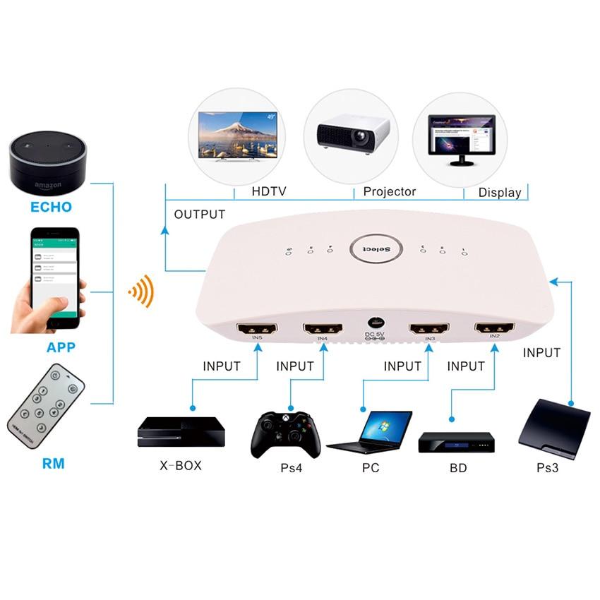Commutateur répartiteur HDMI 5 entrées 1 sortie commutateur HDMI 5X1 3X1 pour XBOX 360 PS4/3 Smart Android HDTV 4 K * 2 K adaptateur HDMI 5 ports - 6