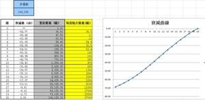 Image 5 - SMD Dact type 21 Stepped attenuator volume control Passive Preamplifier preamp amp HIFI audio 10k 20k 50k 100k
