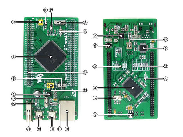 US $35 99  Waveshare XCore407I STM32 STM32F407IGT6 Cortex M4 Core Board  with IO Expander 2 USB Ethernet 1G Bit NandFlash-in Demo Board from  Computer &